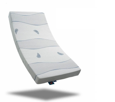 Cool Blue Memory Foam Matrah Mattress