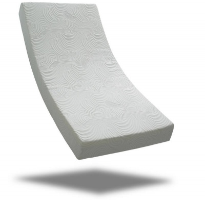 Latex Foam Matrah Mattress