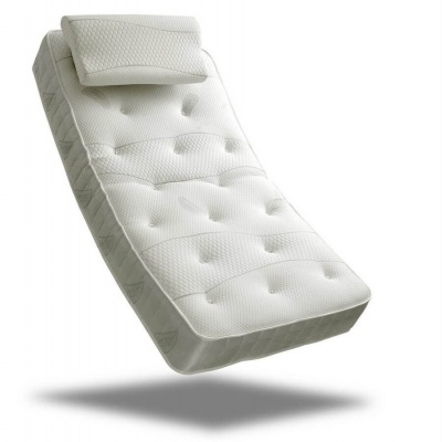 Memory Coil Matrah Mattress