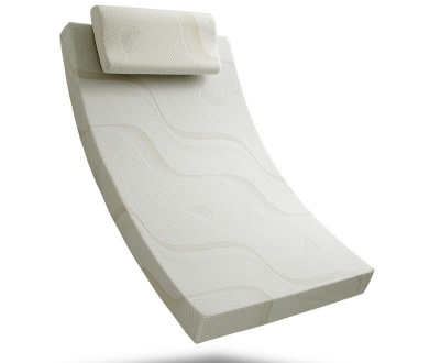 Relex Plus Foam Matrah Mattress